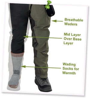 Guide to Essential Wading Layers
